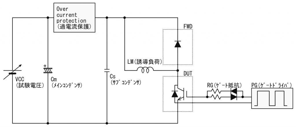 IGBT L負荷スイッチング試験回路